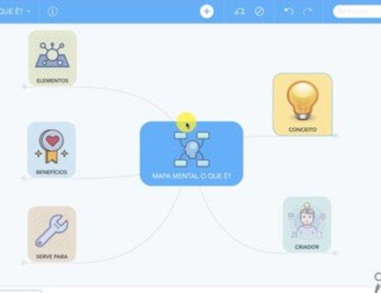 Fundamentos básicos do mapa mental