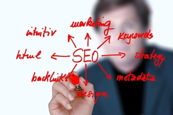Man writing an online marketing plan