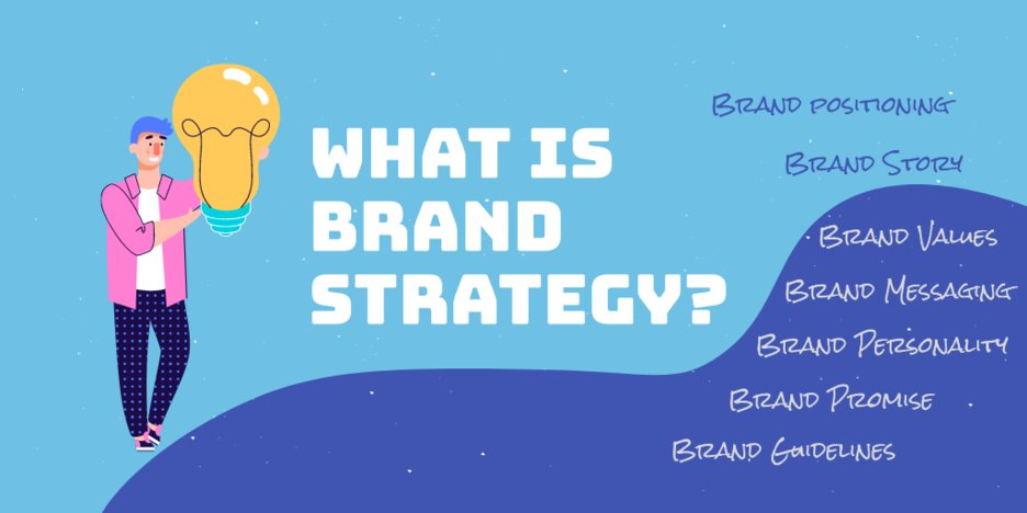 What is a brand strategy?